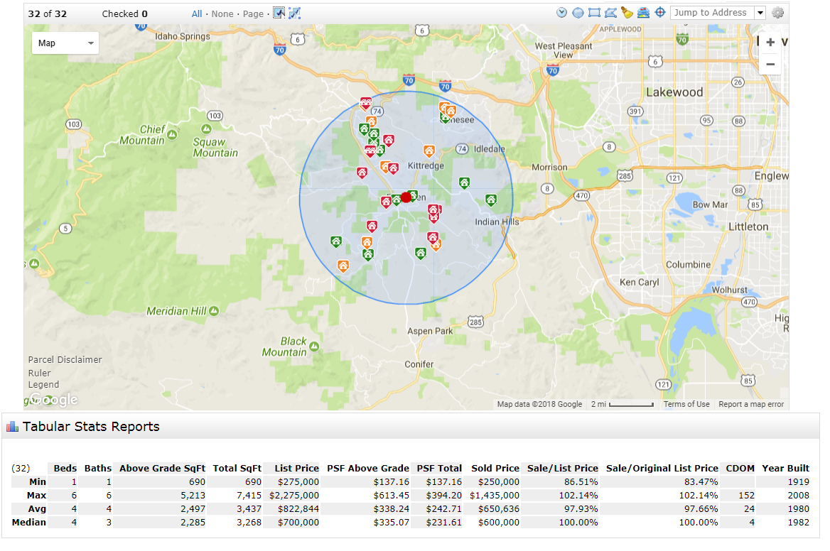 Map of homes within 5 miles of Evergreen that sold, went under contract, or listed on the market.